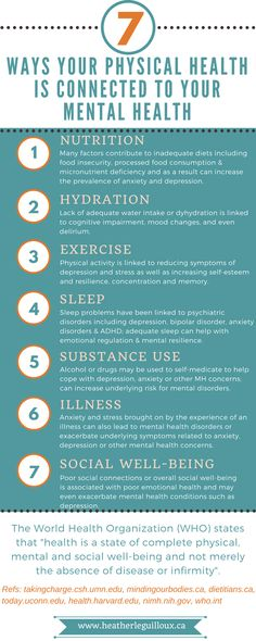 7 Ways Your Physical Health is Connected to Your Mental Health including: nutrition, hydration, exercise, sleep, substance use, illness, and social well-being - blog post via @hleguilloux including tips to improve well-being, suggested readings & infographic.