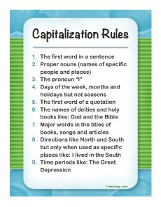 Capitalization Rules Poster- Unfortunately my middle schoolers still need a… Grammar Tips, English Grammar Worksheets, Grammar And Punctuation, Teaching Grammar, Grammar Lessons, Teaching Writing, Student Teaching, Teaching English, Grammar Rules