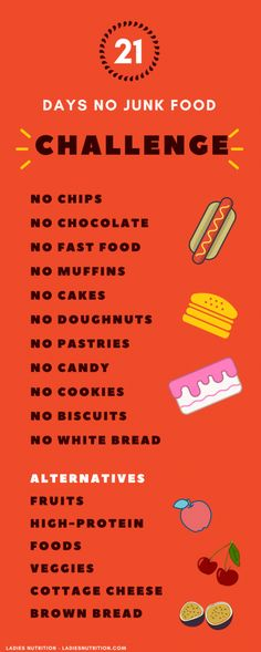 No Junk Food Challenge – Say Goodbye to Your Unhealthy Lifestyle