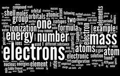 Unit 1 - Big Idea 1 AP Chem word cloud