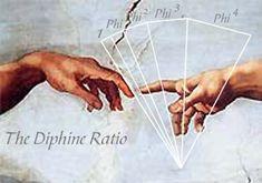 Sistine Chapel; Creation. The aurea ratio is present everywhere. More: http://1.bp.blogspot.com/-ghgxkFsQV34/TkmZgxYGscI/AAAAAAAAAG0/oZysu_n4BZM/s1600/Michelangelo+Buonarroti+God+and+Adam+touch+fingers.jpg Michelangelo di Lodovico Buonarroti Simoni (6 March 1475 – 18 February 1564)