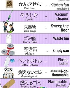 Japanese words about waste/rubbish