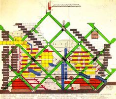 Referente: Peter Cook, Plug-In City Study, Archigram Archives Peter Cook, Lump and Secret Garden, Archigram Archives Architecture Drawings, Concept Architecture, Contemporary Architecture, Utopia Dystopia, Peter Cook, Boogie Wonderland, Walkable City, City Drawing, Spring Studios
