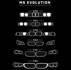 BMW progression past present headlamp technology foglight look European Bmw White, Bmw Black, Super Sport Cars, Super Cars, Android Wallpaper Cars, Volvo, Jaguar, Jdm Wheels, Porsche