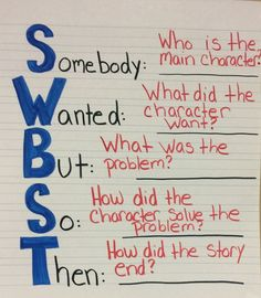Develop summarizing skills with reading strategies that encourage students to highlight the most important ideas in a text, with explanations of 3 different ways to summarize texts.