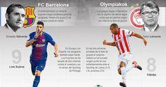 El Barça espera refrendar su liderato ante un Olympiacos tocado Fc Barcelona, Baseball Cards, Sports, Fascinators, Hs Sports, Sport