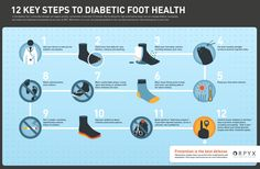 If you have diabetes, follow these steps to avoid complications with your feet!