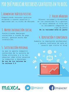 Por qué publicar recursos gratuitos en un blog #infografia #infographic #socialmedia