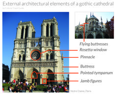 Learn the easy tools to identify a gothic cathedral and how to appreciate the craftsmanship and ellaborate design that went into its construction. Cathedral Architecture, Gothic Architecture, Architecture Plan, Architecture Details, Flying Buttress, Houses Of The Holy, Gothic Cathedral, Architectural Elements, Culture Travel