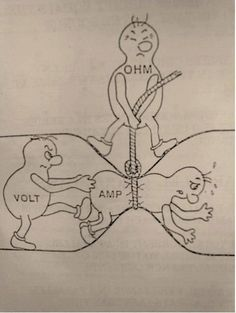 Ohm's Law visually explained. Pretty great for the interpreter to visualize and use while interpreting the difficult concepts within electricity and wiring.
