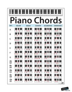 Piano Lessons, Music Lessons, Guitar Lessons, Accord Piano, Piano Noten, Keyboard Lessons, Keyboard Notes For Songs, Easy Piano Sheet Music, Reading Piano Sheet Music