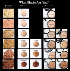 Find your perfect shades with this handy chart! Moodstruck Mineral Concealer, BB Flawless, Mineral Touch Foundation conversion Chart