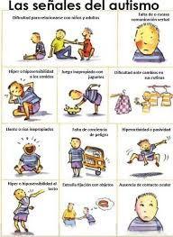 #Señales del #Autismo #Amor #Fe