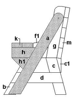 Bench mode side elevation plans