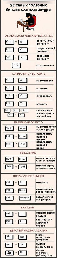 22 самых полезных биндов для клавиатуры.   dzpfybt   Постила