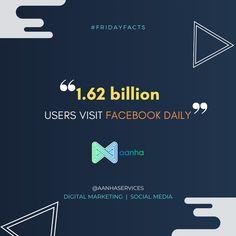 Social Media Marketing, Digital Marketing, Friday Facts, Competitor Analysis, Acting, Ads, Facebook, Inspiration, Biblical Inspiration