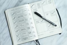 Bullet Journal Essentials | Play More | The Minnevore