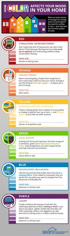 How Color Affects Your Mood In Your Home — Did you know that color on your walls and furniture can impact your emotions? Learn the basics of color psychology from this infographic, and maximize the mood-boosting power of color at home.