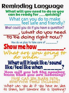 These are FREE posters with language to use for reminding, reinforcing and redirecting. Not very fancy: Teacher Language