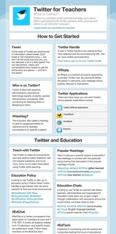 The Twitter for Teachers Infographic was created by USC Rossier School for Education. Whether you are new to Twitter or an #edchat veteran, The Twitter for Teachers Infographic can help clarify terms and best practices that will make the most out of your Twitter networking experience.  Last but not least, you may find valuable the following free Twitter resources for teachers:  - See more at: http://elearninginfographics.com/twitter-for-teachers-infographic/#sthash.tO4q5fWV.dpuf
