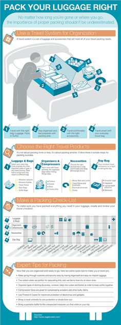 Who doesn't love a good infographic? This is a great strategy for packing wisely. | #traveltip  #travel  #tip