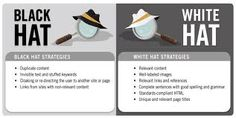 Differences b/w Whitehat & Blackhat SEO