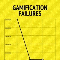 Gamification Failures