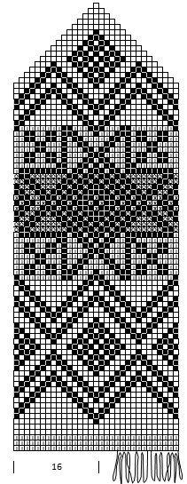 Mustrilaegas: Labakindad / Mittens-große Sammlung verschiedenster Muster