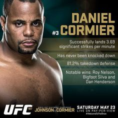 fighter statistics card for Daniel Cormier : if you love #MMA, you'll love the #UFC & #MixedMartialArts inspired fashion at CageCult: http://cagecult.com/mma