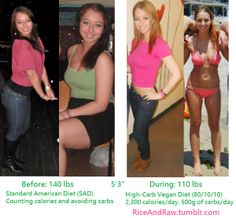 How she did it: Following  a low-fat, high fruit, high carb vegan diet inspired by Freelee the Banana Girl and Durianrider