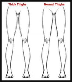 how to draw legs step 1 // step 1? well I'm just glad it shows that yes, girls have thick thighs sometimes
