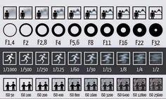 İso,Diyafram ve Enstantane çizelgesi Analog Fotoğrafçılık | Analog Fotoğraf Makinesi | Siyah Beyaz Film