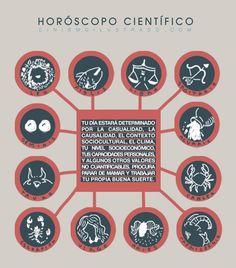 Horóscopo científico