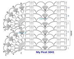 ..... Crochet Bedspread Pattern, Crochet Square Patterns, Crochet Borders, Doily Patterns, Crochet Chart, Knit Or Crochet, Filet Crochet, Baby Knitting Patterns, Crochet Motif