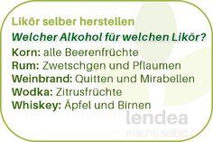 Likör selber machen - welcher Alkohol für welchen Likör