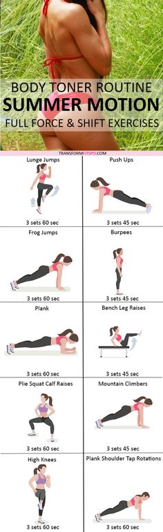 Were you amazed at how fast you got toned? Repin! Read the post for all the exercise descriptions!