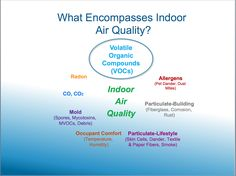 Review of Home Air Check, why it\'s the Best Indoor Air Quality ...