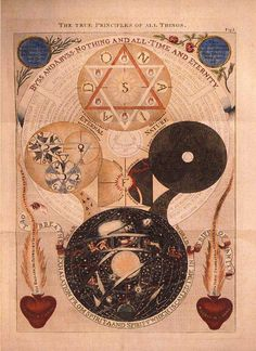 Ceremonial Magick:  #Ceremonial #Magick ~ The True Principles of All Things.