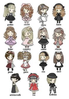 Types of lolita