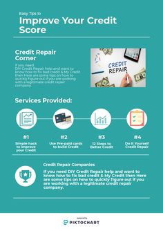 Credit Repair Service  - They have dealt with everything and are one of the most respected and reputable credit repair companies around. If you have a credit problem you can't fix then call these guys.