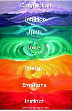 A colorful rainbow representation of the chakras.