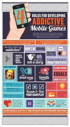 [Infographic] 4 Rules For developing Addictive Mobile Games ^th Game Design, Design Ideas, Ux Design, Mobile Game Development, Application Development, Game Tester Jobs, Make A Mobile, Computer Programming, Computer Tips