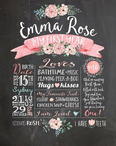 First Birthday Chalkboard Poster Milestone by ScissorsPaperPrint