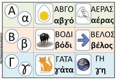 Κάρτες πρώτης ανάγνωσης και γραφής (με δισύλλαβες λέξεις) για τη γωνιά γραφής