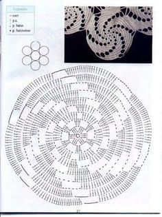 1 million+ Stunning Free Images to Use Anywhere Crochet Stone, Spiral Crochet, Crochet Diy, Crochet Baby Hats, Crochet Squares, Crochet Motif Patterns, Crochet Diagram, Crochet Chart, Filet Crochet
