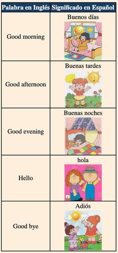 Jugando con los saludos en inglés – Preescolar English Time, Spanish Vocabulary, Toddler Activities, Curriculum, Teacher, School, Quotes, English Activities For Kids, Writing Activities
