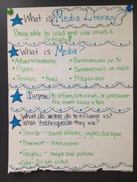 Buzzing with Ms. B: Media Literacy Buzzing with Ms. B: Media Literacy Media Literacy, Literacy Activities, Reading Activities, What Is Media, Reading Anchor Charts, Digital Literacy, 4th Grade Reading, Library Lessons, Readers Workshop