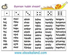 Képességfejlesztés :: OkosKaLand ly-s szavak Dysgraphia, Special Education, Diy For Kids, Grammar, Periodic Table, Literature, Language, Classroom, Teaching