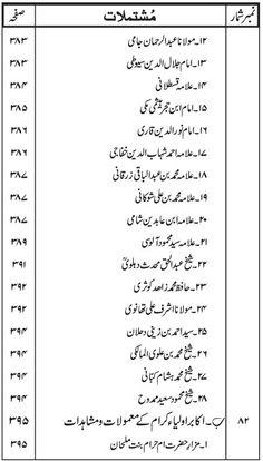 Page # 014 Complete Book: Aqida Tawasul --- Written By: Shaykh-ul-Islam Dr. Muhammad Tahir-ul-Qadri