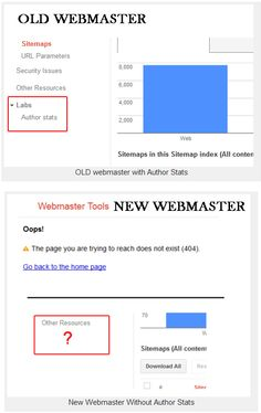 Google Has Removed Author Stats from Webmaster Tool.. Read More Here http://bit.ly/1qW3hR7